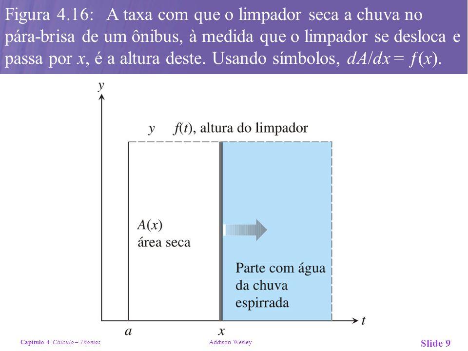 Capítulo 4 Cálculo – Thomas Addison Wesley Slide 9 Figura 4.16: A taxa com que o limpador seca a chuva no pára-brisa de um ônibus, à medida que o limp