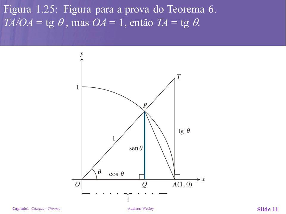 Capítulo1 Cálculo – Thomas Addison Wesley Slide 11 Figura 1.25: Figura para a prova do Teorema 6. TA/OA = tg, mas OA = 1, então TA = tg.