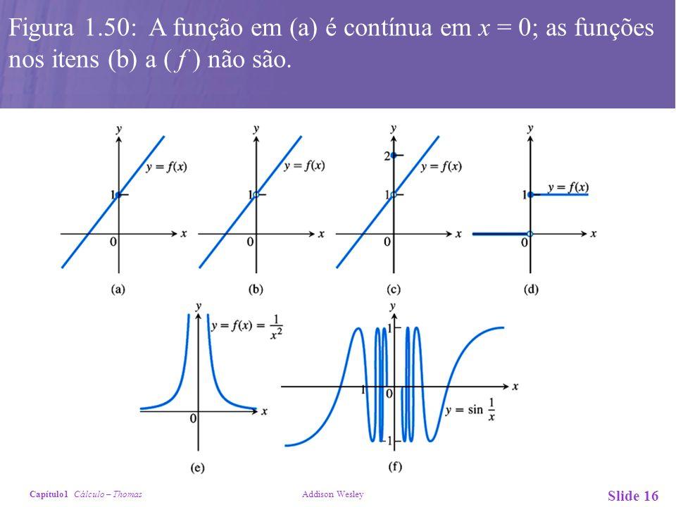 Capítulo1 Cálculo – Thomas Addison Wesley Slide 16 Figura 1.50: A função em (a) é contínua em x = 0; as funções nos itens (b) a ( f ) não são.
