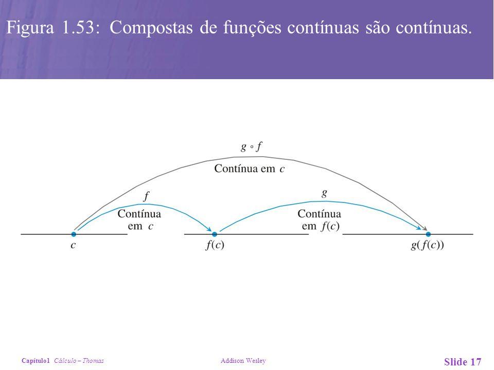 Capítulo1 Cálculo – Thomas Addison Wesley Slide 17 Figura 1.53: Compostas de funções contínuas são contínuas.