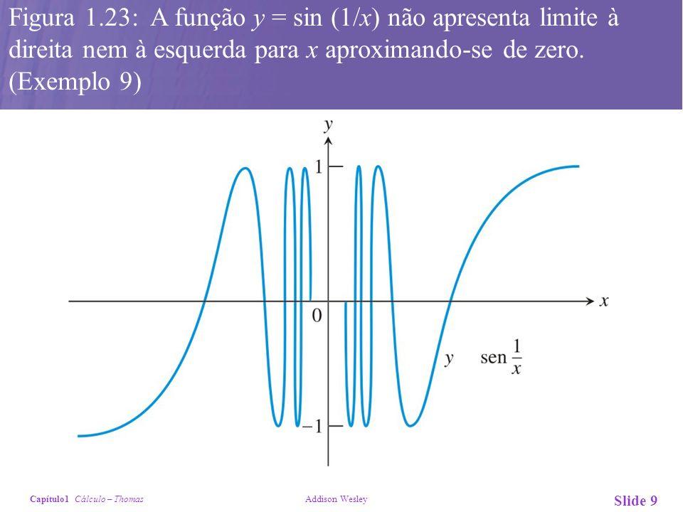Capítulo1 Cálculo – Thomas Addison Wesley Slide 10 Figura 1.24: O gráfico de f ( ) = (sen )/.
