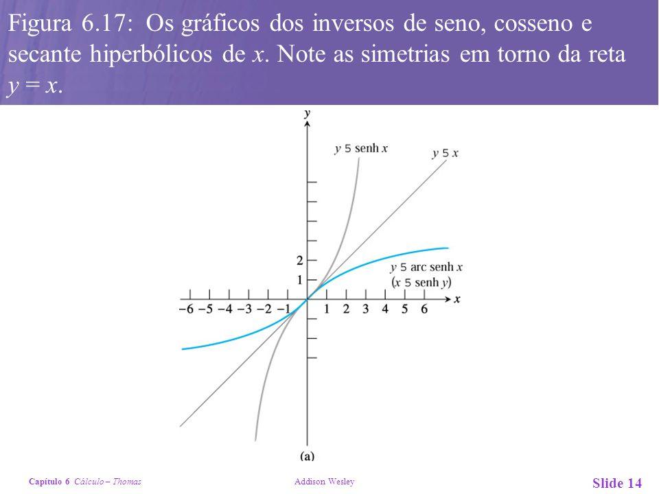 Capítulo 6 Cálculo – Thomas Addison Wesley Slide 14 Figura 6.17: Os gráficos dos inversos de seno, cosseno e secante hiperbólicos de x. Note as simetr