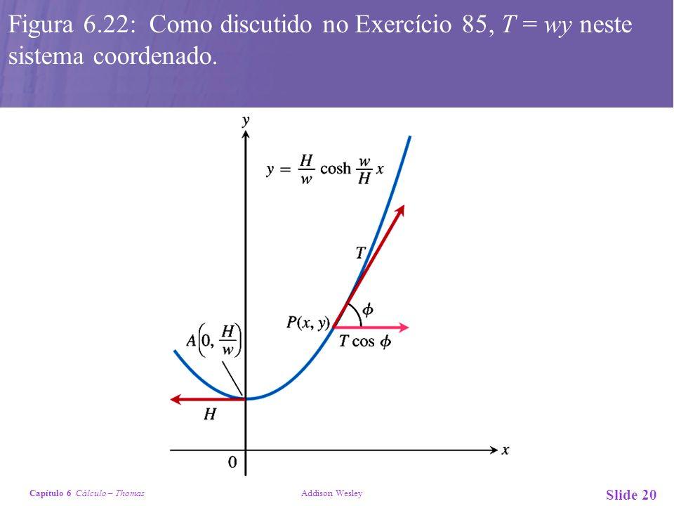 Capítulo 6 Cálculo – Thomas Addison Wesley Slide 20 Figura 6.22: Como discutido no Exercício 85, T = wy neste sistema coordenado.