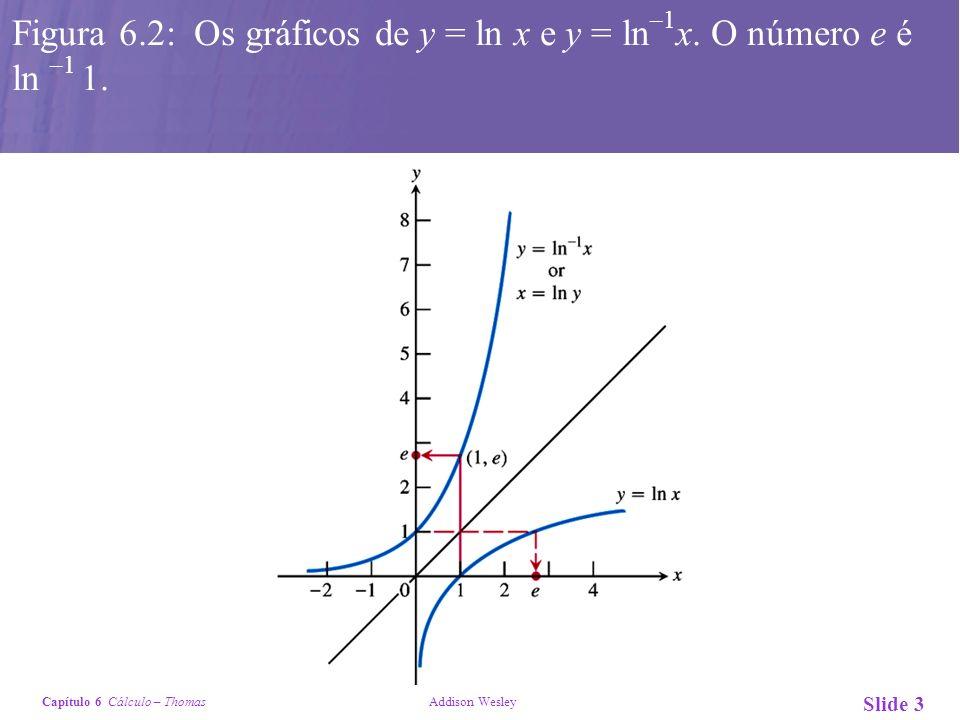 Capítulo 6 Cálculo – Thomas Addison Wesley Slide 3 Figura 6.2: Os gráficos de y = ln x e y = ln –1 x. O número e é ln –1 1.