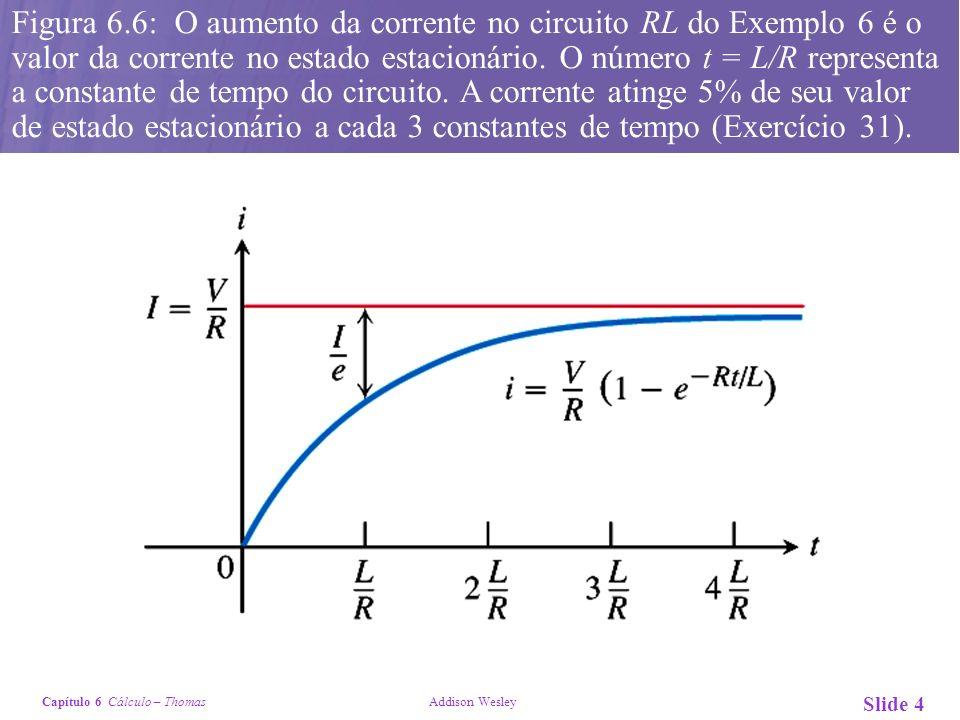 Capítulo 6 Cálculo – Thomas Addison Wesley Slide 4 Figura 6.6: O aumento da corrente no circuito RL do Exemplo 6 é o valor da corrente no estado estac