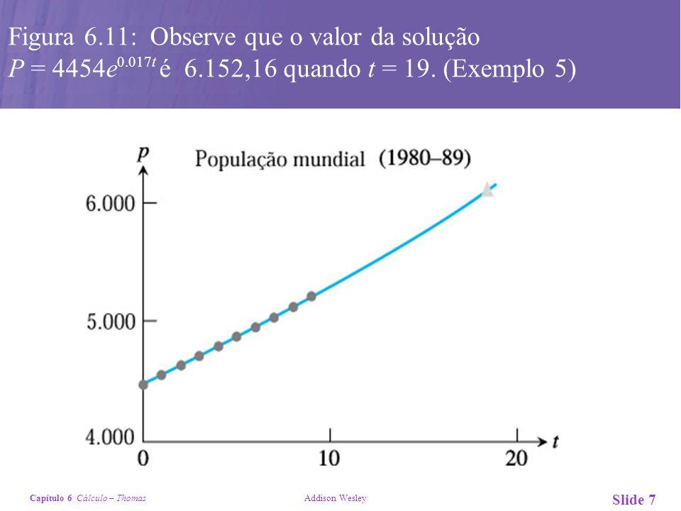 Capítulo 6 Cálculo – Thomas Addison Wesley Slide 7 Figura 6.11: Observe que o valor da solução P = 4454e 0.017t é 6.152,16 quando t = 19. (Exemplo 5)