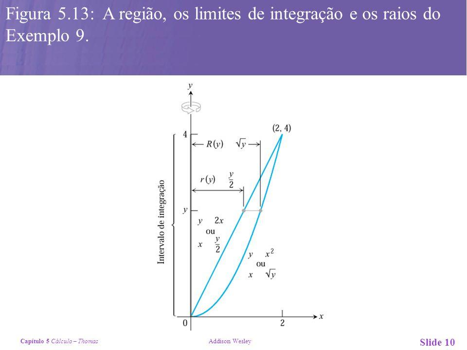Capítulo 5 Cálculo – Thomas Addison Wesley Slide 10 Figura 5.13: A região, os limites de integração e os raios do Exemplo 9.