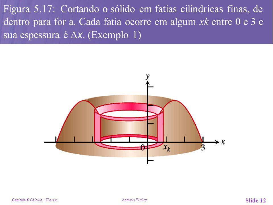 Capítulo 5 Cálculo – Thomas Addison Wesley Slide 12 Figura 5.17: Cortando o sólido em fatias cilíndricas finas, de dentro para for a. Cada fatia ocorr