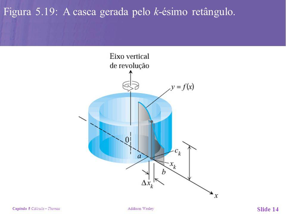Capítulo 5 Cálculo – Thomas Addison Wesley Slide 14 Figura 5.19: A casca gerada pelo k-ésimo retângulo.