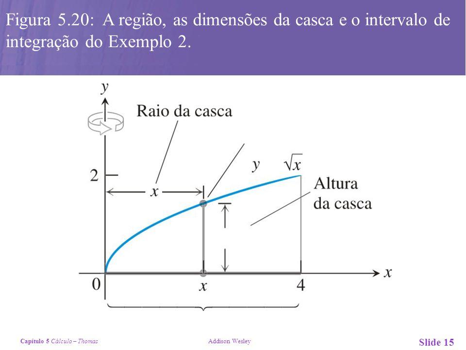 Capítulo 5 Cálculo – Thomas Addison Wesley Slide 15 Figura 5.20: A região, as dimensões da casca e o intervalo de integração do Exemplo 2.