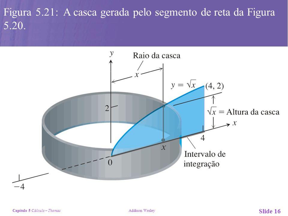 Capítulo 5 Cálculo – Thomas Addison Wesley Slide 16 Figura 5.21: A casca gerada pelo segmento de reta da Figura 5.20.