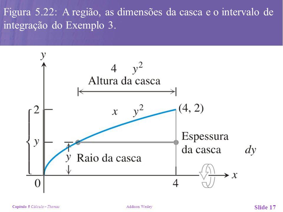 Capítulo 5 Cálculo – Thomas Addison Wesley Slide 17 Figura 5.22: A região, as dimensões da casca e o intervalo de integração do Exemplo 3.