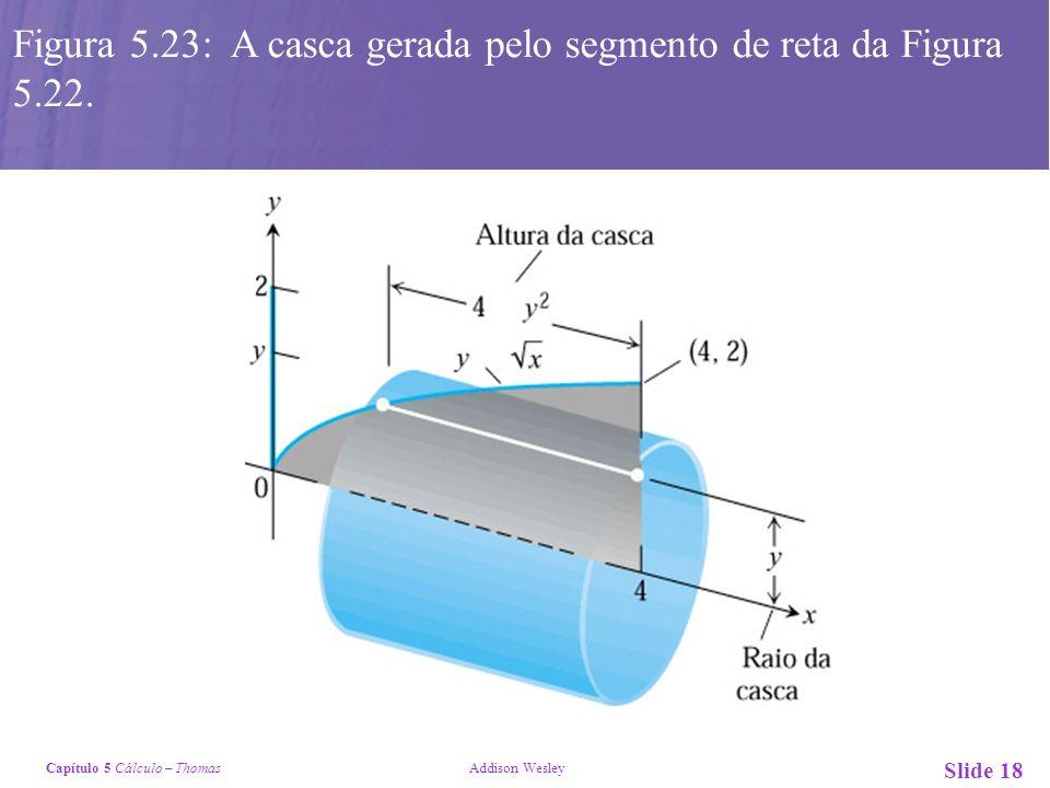 Capítulo 5 Cálculo – Thomas Addison Wesley Slide 18 Figura 5.23: A casca gerada pelo segmento de reta da Figura 5.22.