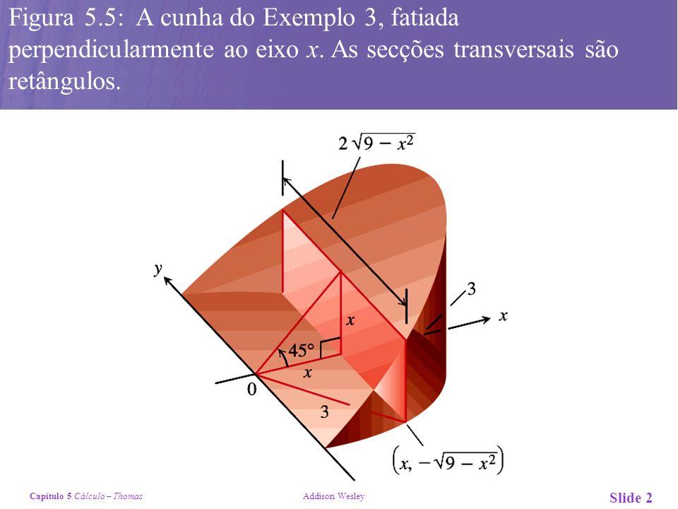 Capítulo 5 Cálculo – Thomas Addison Wesley Slide 2 Figura 5.5: A cunha do Exemplo 3, fatiada perpendicularmente ao eixo x. As secções transversais são
