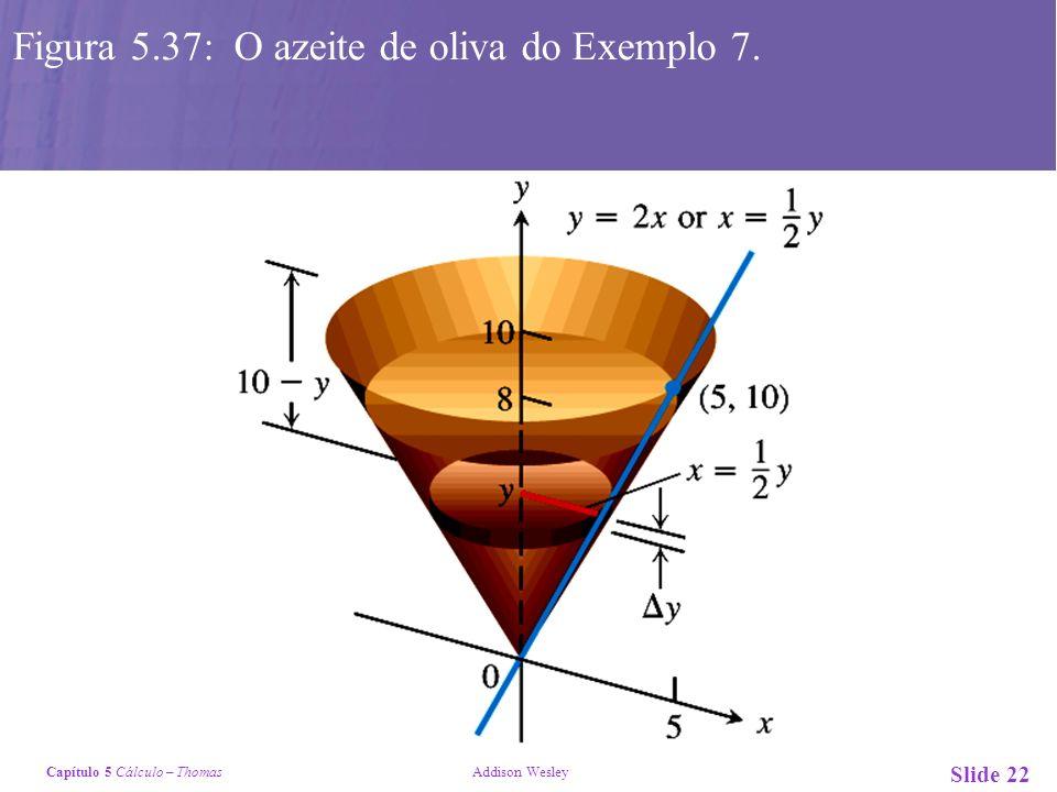 Capítulo 5 Cálculo – Thomas Addison Wesley Slide 22 Figura 5.37: O azeite de oliva do Exemplo 7.