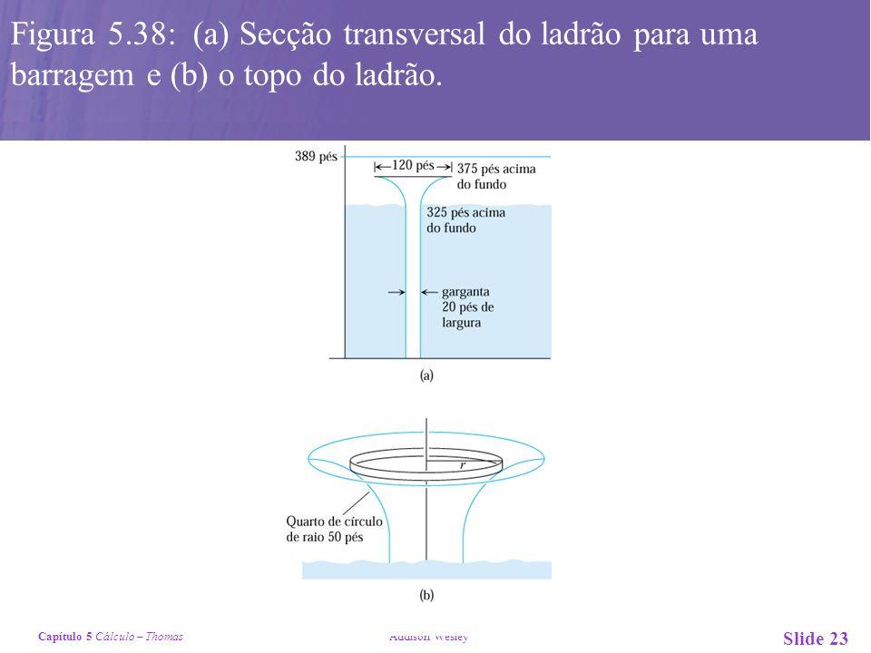 Capítulo 5 Cálculo – Thomas Addison Wesley Slide 23 Figura 5.38: (a) Secção transversal do ladrão para uma barragem e (b) o topo do ladrão.