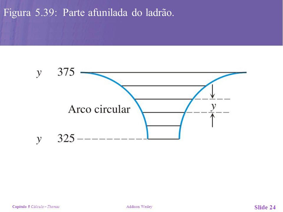 Capítulo 5 Cálculo – Thomas Addison Wesley Slide 24 Figura 5.39: Parte afunilada do ladrão.