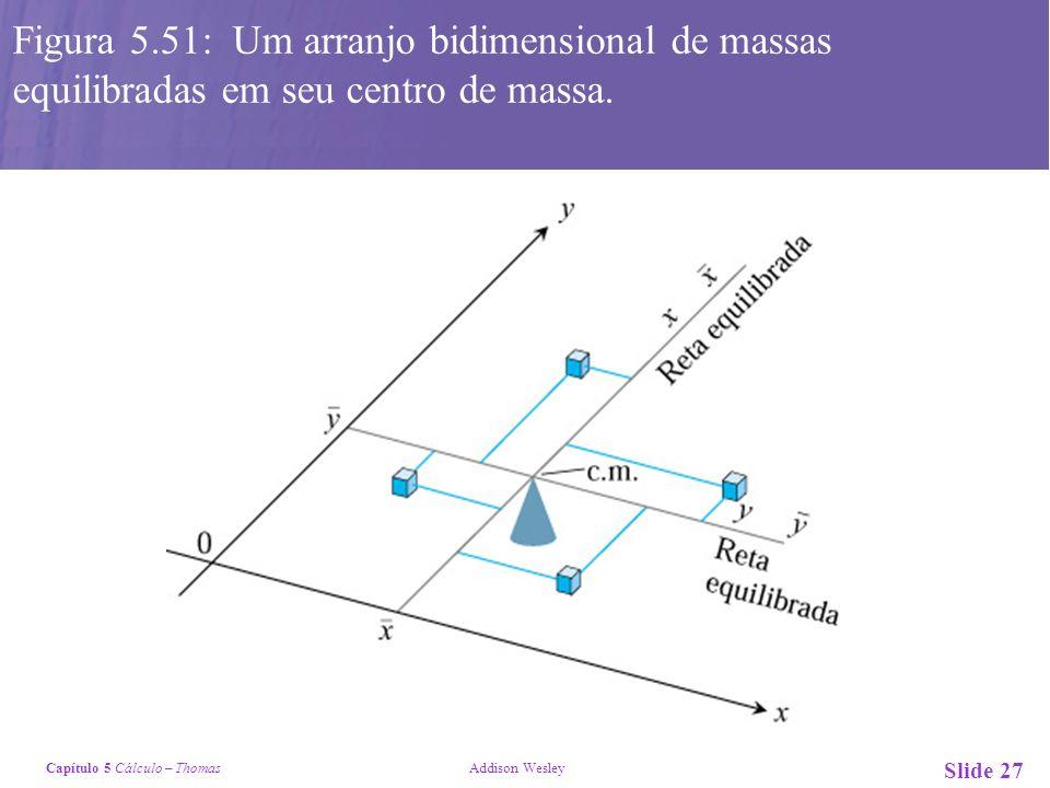 Capítulo 5 Cálculo – Thomas Addison Wesley Slide 27 Figura 5.51: Um arranjo bidimensional de massas equilibradas em seu centro de massa.
