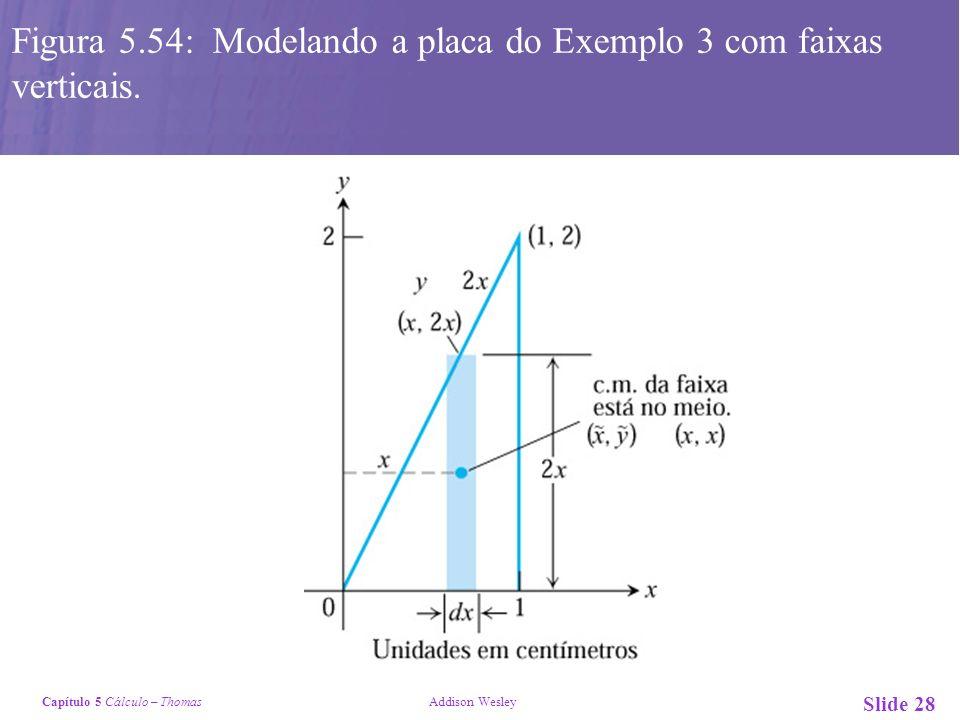 Capítulo 5 Cálculo – Thomas Addison Wesley Slide 28 Figura 5.54: Modelando a placa do Exemplo 3 com faixas verticais.