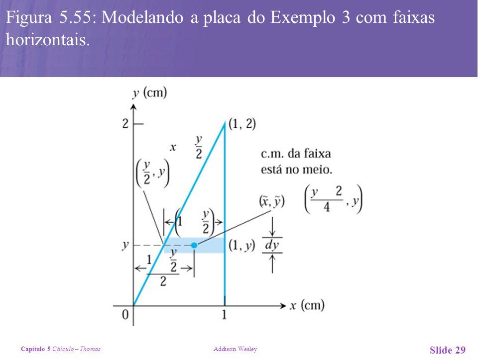 Capítulo 5 Cálculo – Thomas Addison Wesley Slide 29 Figura 5.55: Modelando a placa do Exemplo 3 com faixas horizontais.