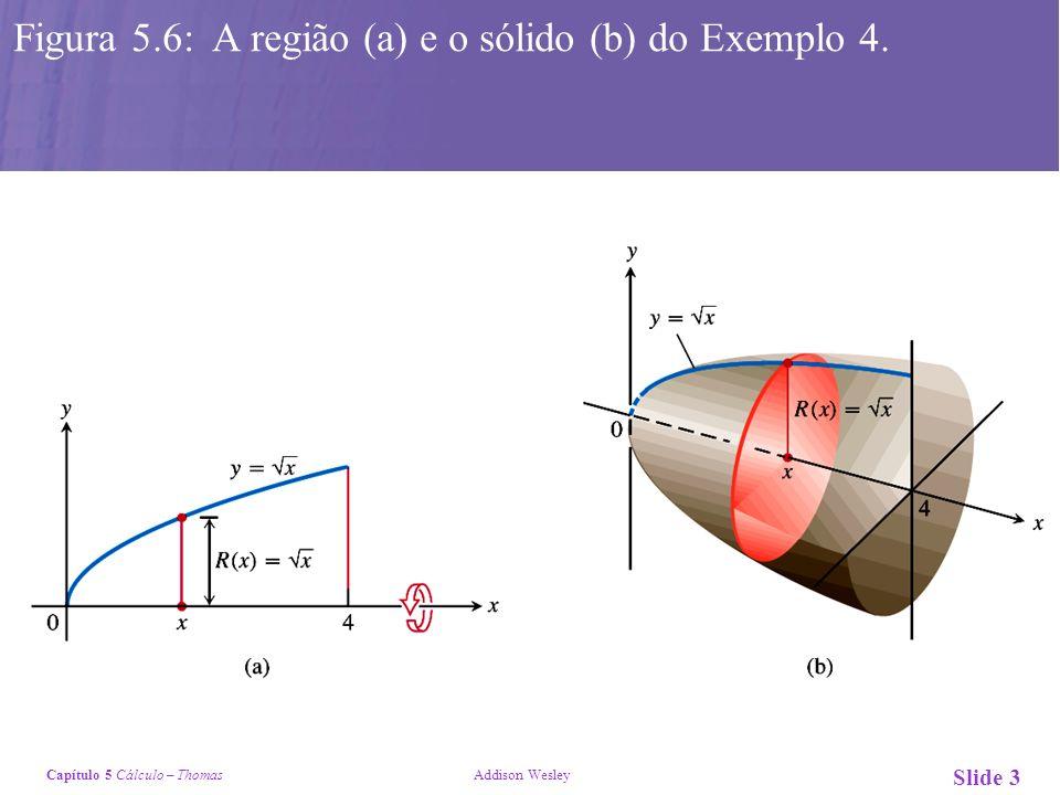 Capítulo 5 Cálculo – Thomas Addison Wesley Slide 3 Figura 5.6: A região (a) e o sólido (b) do Exemplo 4.