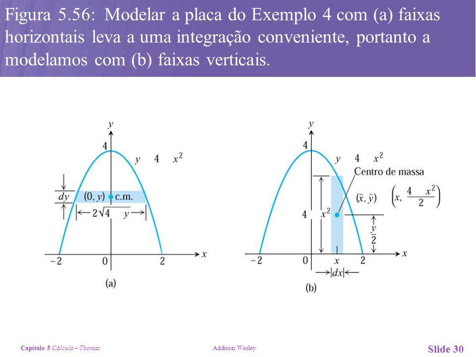Capítulo 5 Cálculo – Thomas Addison Wesley Slide 30 Figura 5.56: Modelar a placa do Exemplo 4 com (a) faixas horizontais leva a uma integração conveniente, portanto a modelamos com (b) faixas verticais.