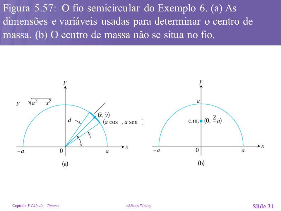 Capítulo 5 Cálculo – Thomas Addison Wesley Slide 31 Figura 5.57: O fio semicircular do Exemplo 6. (a) As dimensões e variáveis usadas para determinar