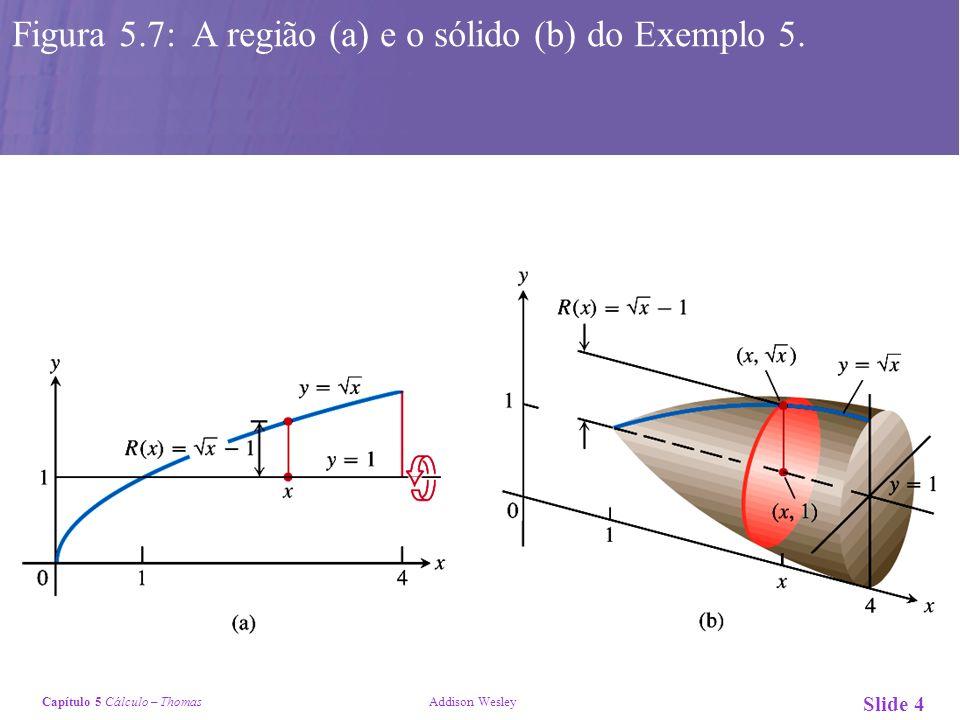 Capítulo 5 Cálculo – Thomas Addison Wesley Slide 4 Figura 5.7: A região (a) e o sólido (b) do Exemplo 5.