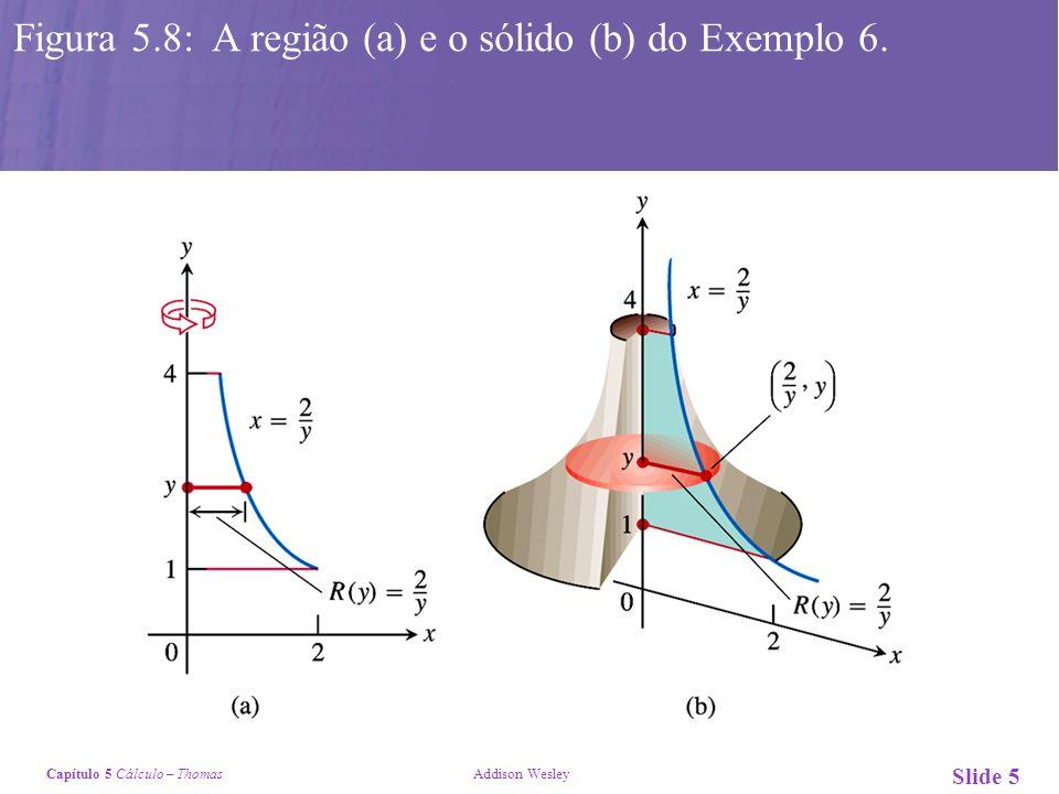 Capítulo 5 Cálculo – Thomas Addison Wesley Slide 5 Figura 5.8: A região (a) e o sólido (b) do Exemplo 6.