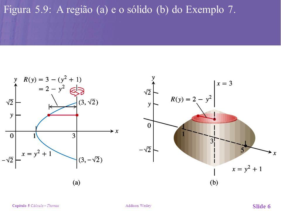 Capítulo 5 Cálculo – Thomas Addison Wesley Slide 6 Figura 5.9: A região (a) e o sólido (b) do Exemplo 7.