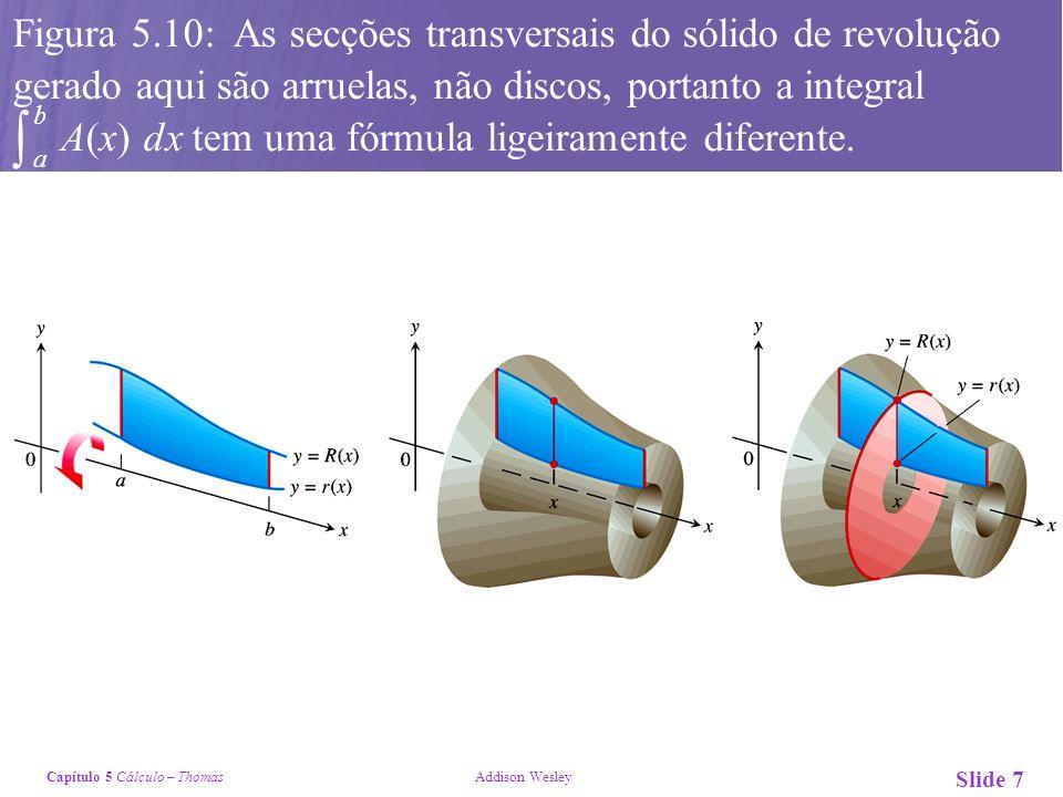 Capítulo 5 Cálculo – Thomas Addison Wesley Slide 7 Figura 5.10: As secções transversais do sólido de revolução gerado aqui são arruelas, não discos, portanto a integral A(x) dx tem uma fórmula ligeiramente diferente.