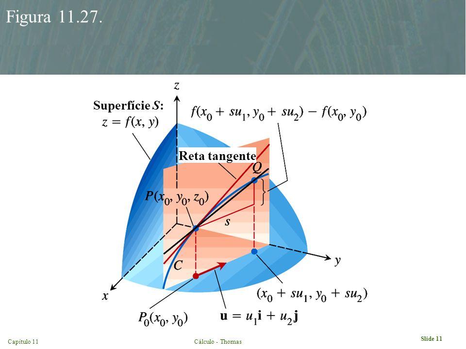 Slide 11 Capítulo 11Cálculo - Thomas Figura 11.27. Superfície S: Reta tangente