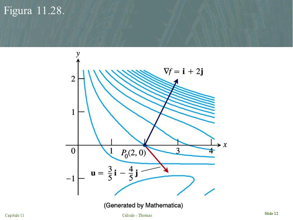 Slide 12 Capítulo 11Cálculo - Thomas Figura 11.28.
