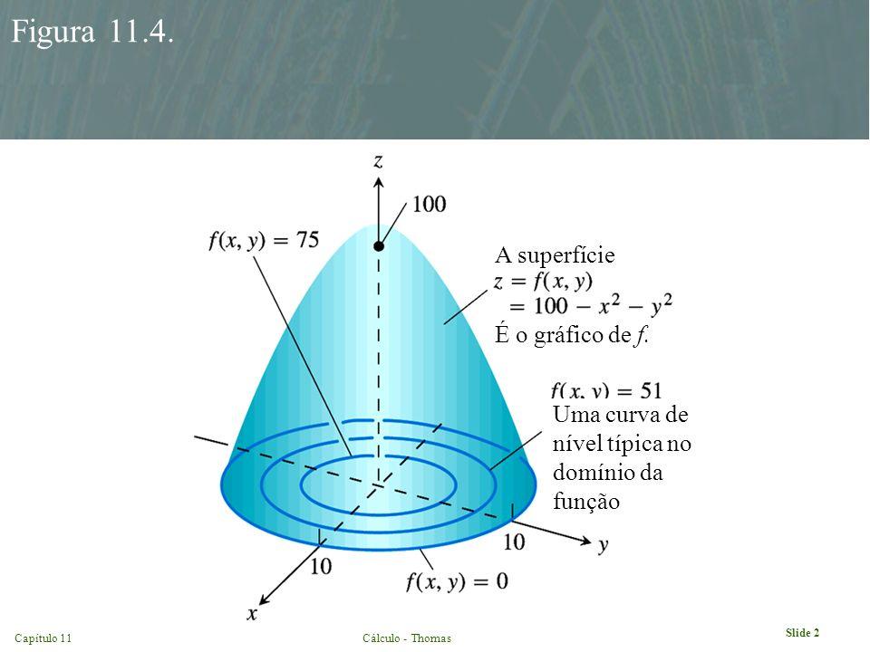 Slide 2 Capítulo 11Cálculo - Thomas Figura 11.4. A superfície É o gráfico de f. Uma curva de nível típica no domínio da função