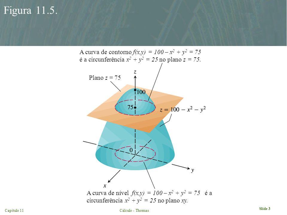 Slide 3 Capítulo 11Cálculo - Thomas Figura 11.5. A curva de contorno f(x,y) = 100 – x 2 + y 2 = 75 é a circunferência x 2 + y 2 = 25 no plano z = 75.