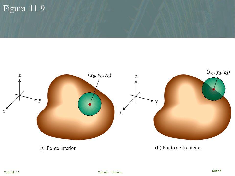 Slide 5 Capítulo 11Cálculo - Thomas Figura 11.9. (a) Ponto interior (b) Ponto de fronteira
