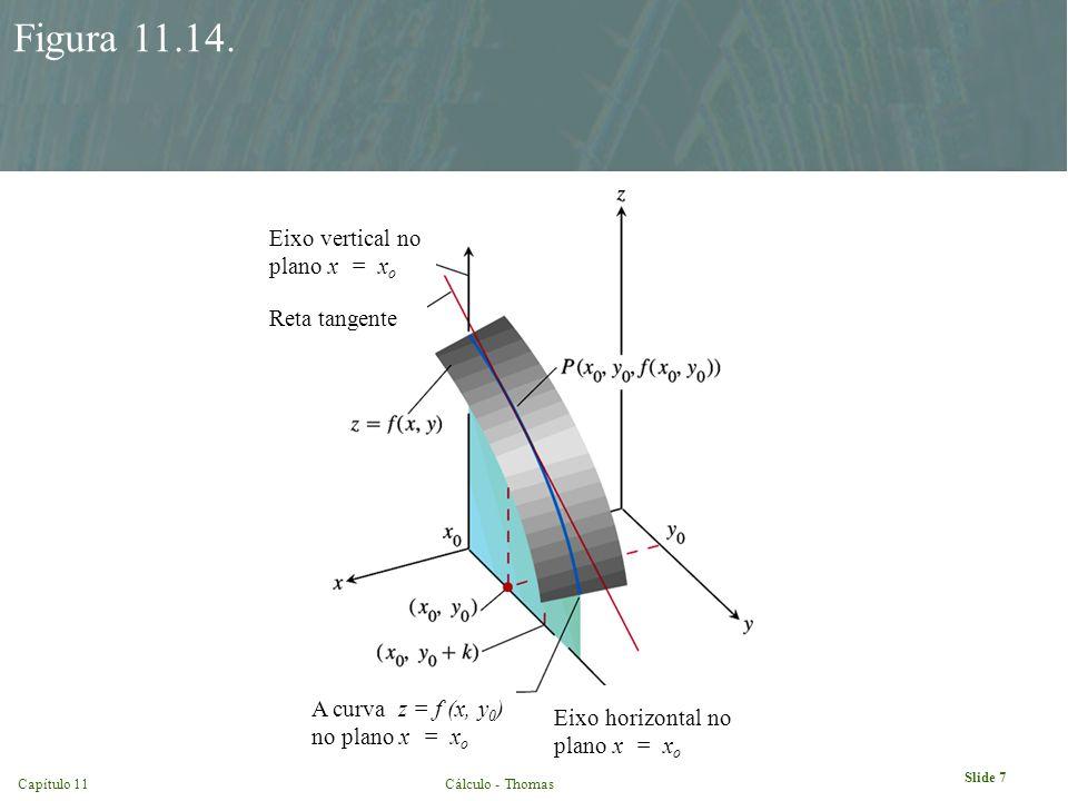 Slide 7 Capítulo 11Cálculo - Thomas Figura 11.14. Eixo vertical no plano x = x o Reta tangente A curva z = f (x, y 0 ) no plano x = x o Eixo horizonta
