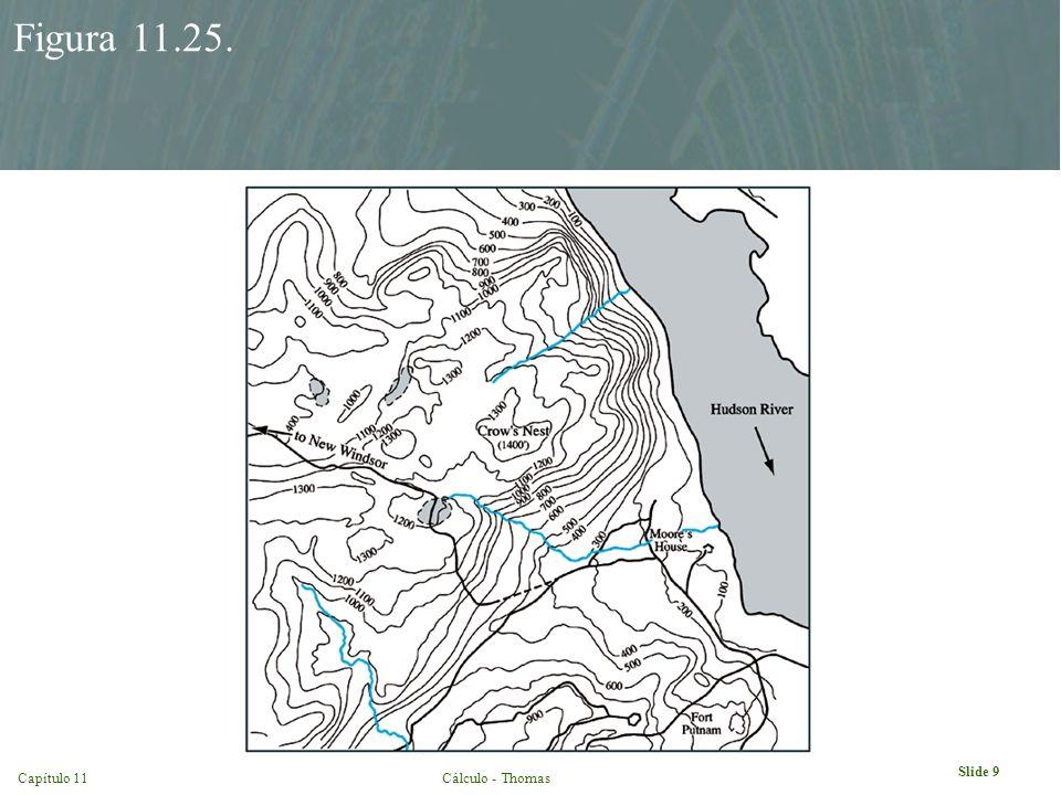 Slide 10 Capítulo 11Cálculo - Thomas Figura 11.26. Reta Direção do aumento de s