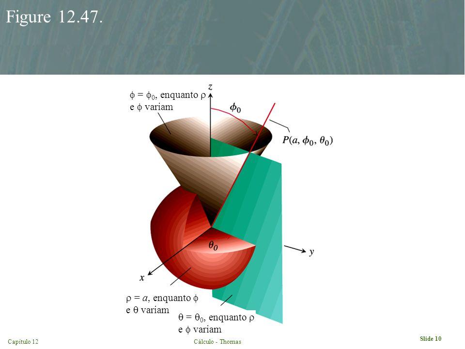 Capítulo 12Cálculo - Thomas Slide 10 Figure 12.47. = 0, enquanto e variam = a, enquanto e variam = 0, enquanto e variam