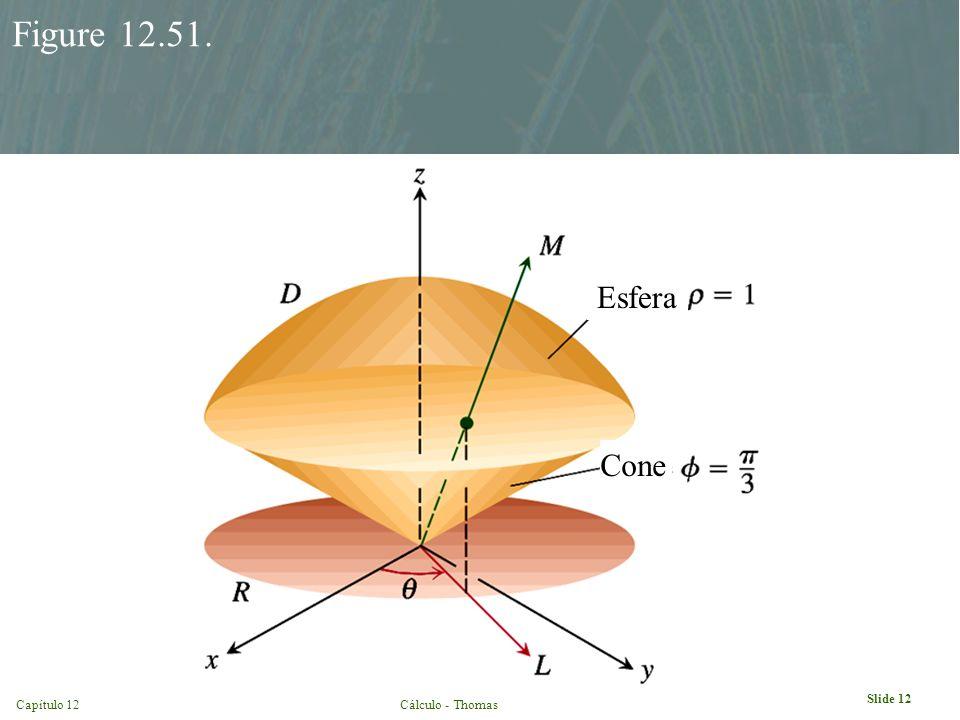 Capítulo 12Cálculo - Thomas Slide 12 Figure 12.51. Esfera Cone