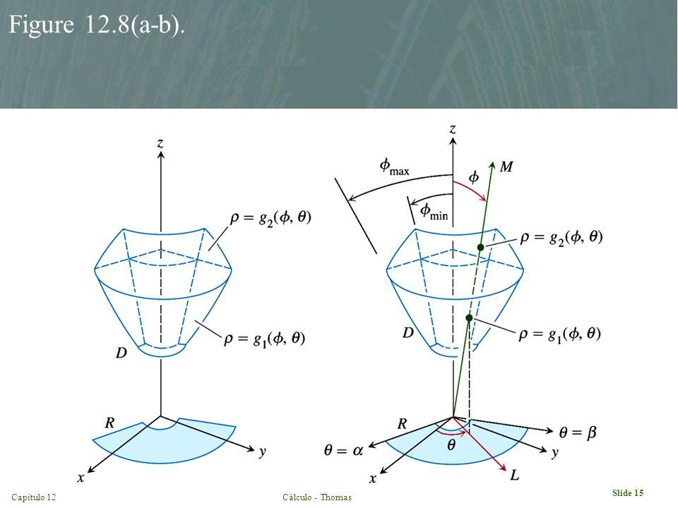 Capítulo 12Cálculo - Thomas Slide 15 Figure 12.8(a-b).