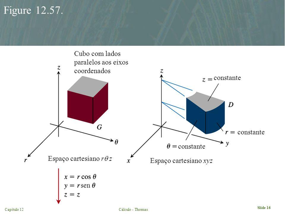 Capítulo 12Cálculo - Thomas Slide 16 Figure 12.57. Cubo com lados paralelos aos eixos coordenados Espaço cartesiano r z Espaço cartesiano xyz sen cons