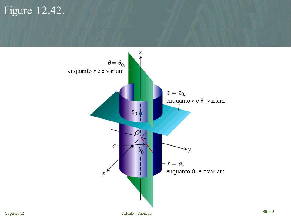 Capítulo 12Cálculo - Thomas Slide 5 Figure 12.42. enquanto r e z variam enquanto r e variam enquanto e z variam