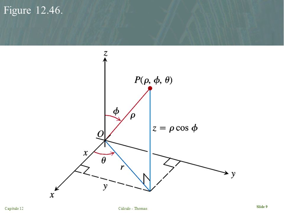 Capítulo 12Cálculo - Thomas Slide 9 Figure 12.46.
