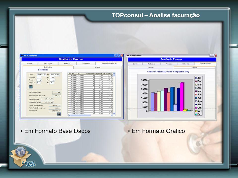 TOPconsul – Analise facuração Em Formato Gráfico Em Formato Base Dados