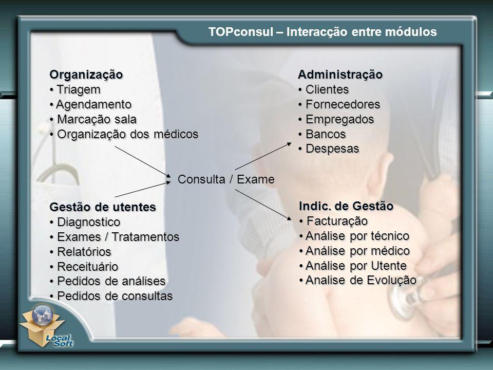 TOPconsul – Interacção entre módulos Organização Triagem Triagem Agendamento Agendamento Marcação sala Marcação sala Organização dos médicos Organizaç