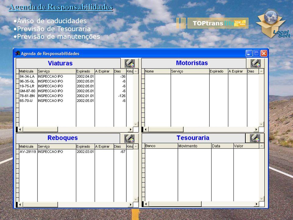 Agenda de Responsabilidades Aviso de caducidades Previsão de Tesouraria Previsão de manutenções TOPtrans lite