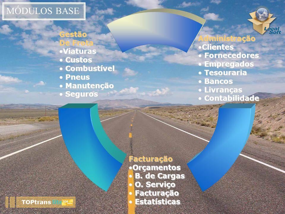 MÓDULOS BASEAdministração ClientesClientes Fornecedores Fornecedores Empregados Empregados Tesouraria Tesouraria Bancos Bancos Livranças Livranças Con