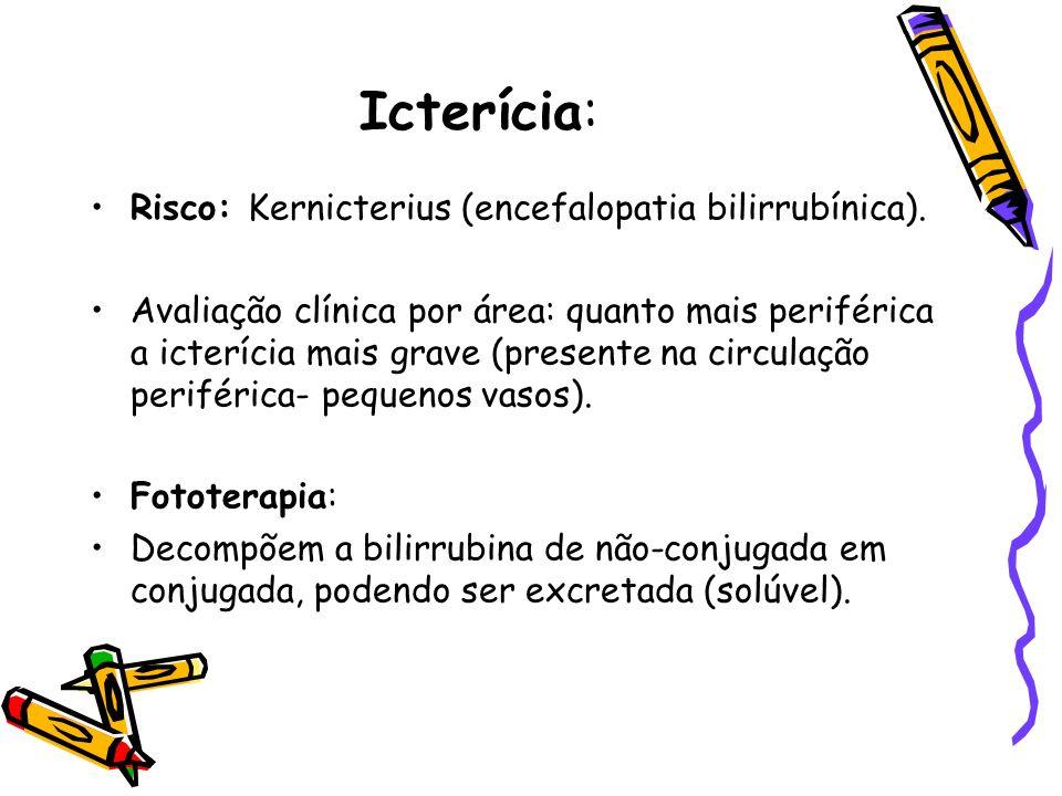 Icterícia: Risco: Kernicterius (encefalopatia bilirrubínica). Avaliação clínica por área: quanto mais periférica a icterícia mais grave (presente na c