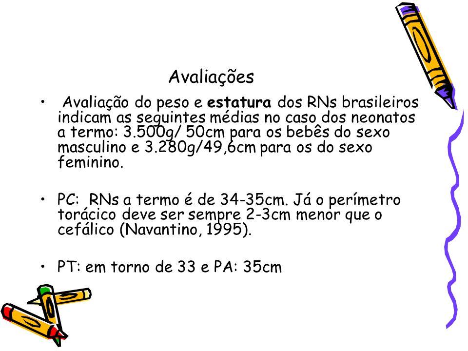 Avaliações Avaliação do peso e estatura dos RNs brasileiros indicam as seguintes médias no caso dos neonatos a termo: 3.500g/ 50cm para os bebês do se